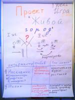 Прикрепленное изображение: как заинтересовать население.JPG